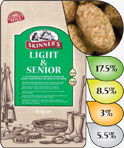 Skinner's Light & Senior is also supplemented with increased levels of Bio-Plex Zinc to help your dog maintain a healthy