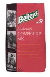 Formulated to promote improved stamina in the endurance horse