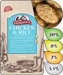 Skinners Chicken & Rice Sensitive is a nutritionally balanced hypoallergenic food and is specially formulated to be free from wheat